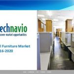 Summary of the Global School Furniture Market Report 2016-2020